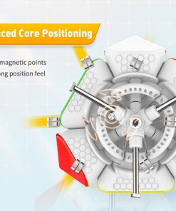 gan-skewb-enhanced-core-positioning